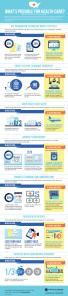 bestcare_infographic